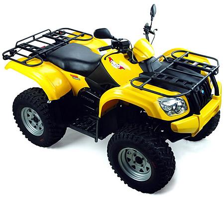Avis quad CF MOTO CF500