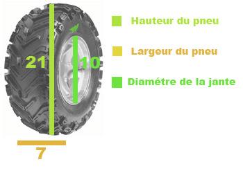 Dimensions d'un pneu quad