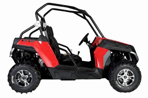 Avis quad CF MOTO TerraCross 625